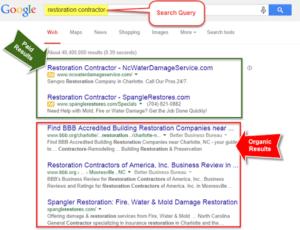Google Search Results Breakdown